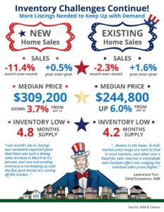 baton rouge inventory infographic