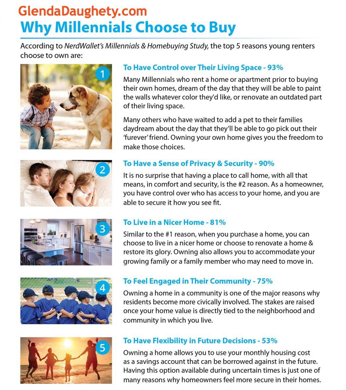 glenda daughety real estate tips